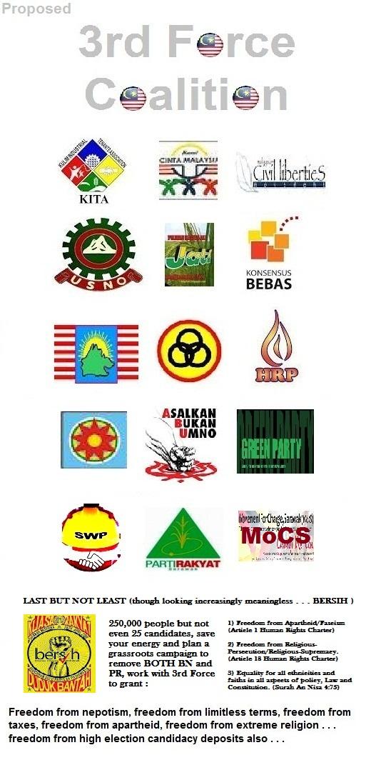 media | malaysiandemocracy