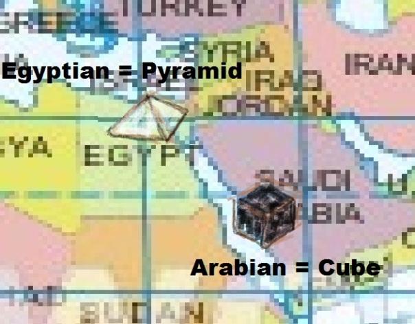 Egypt is nt Arabia.